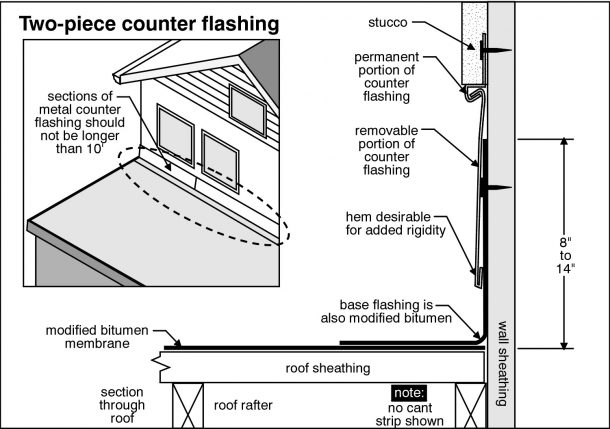 Albuquerque Home Inspection inspects chimney flashing
